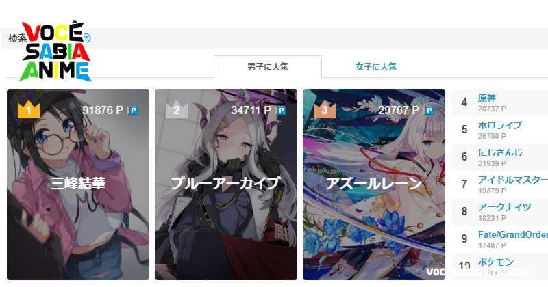 Yuika Mitsumine fica em 1º no Ranking do Pixiv